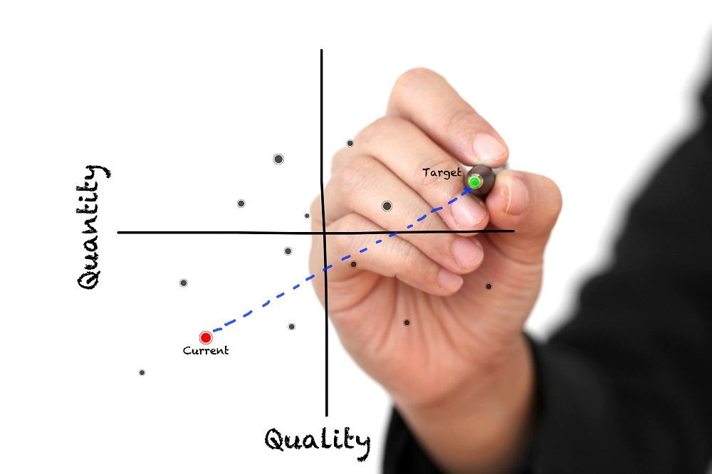 業務モデル × 顧客類型別 事業の4分野とは?